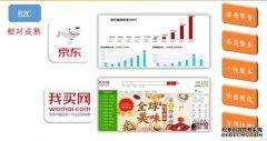 粮达网杜峰:互联网如何赋能农粮