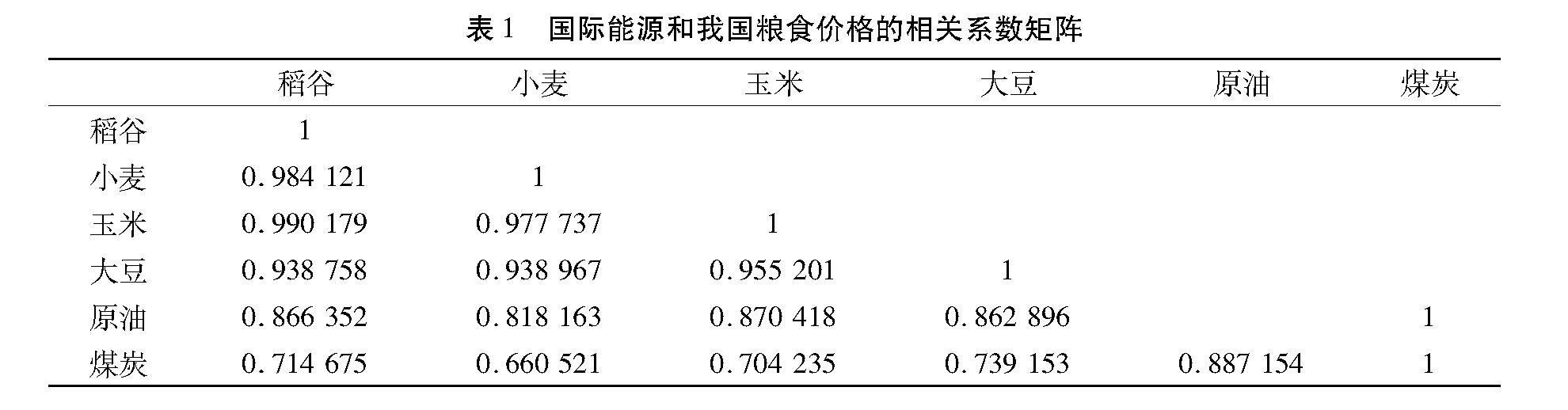 北京蔬菜新万博manbetx官网登录