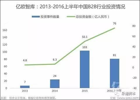 北京蔬菜新万博manbetx官网登录公司